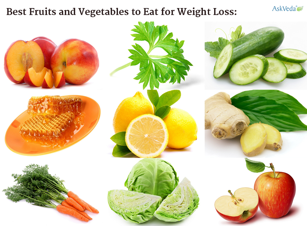 Best Fruits and Vegetables to Eat for Weight Loss